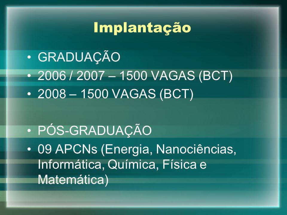 Implantação GRADUAÇÃO 2006 / 2007 – 1500 VAGAS (BCT)
