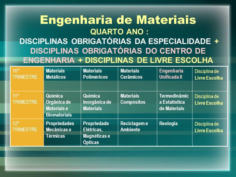 Engenharia de Materiais QUARTO ANO : DISCIPLINAS OBRIGATÓRIAS DA ESPECIALIDADE + DISCIPLINAS OBRIGATÓRIAS DO CENTRO DE ENGENHARIA + DISCIPLINAS DE LIVRE ESCOLHA