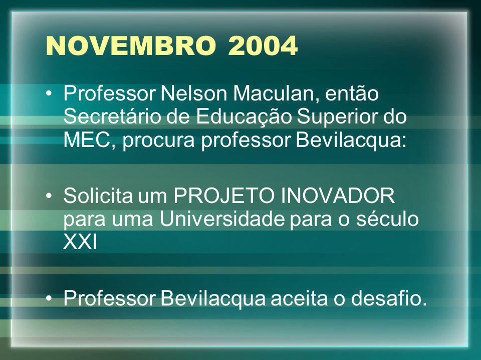NOVEMBRO 2004 Professor Nelson Maculan, então Secretário de Educação Superior do MEC, procura professor Bevilacqua: