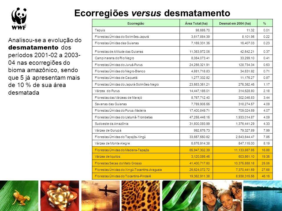 Ecorregiões versus desmatamento