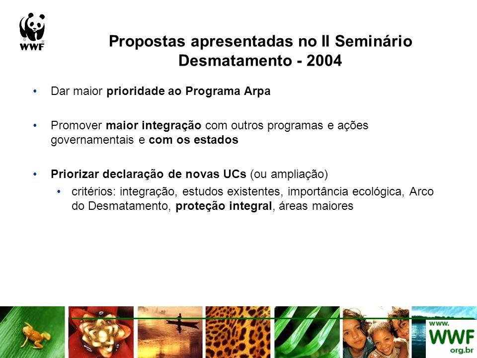 Propostas apresentadas no II Seminário Desmatamento - 2004