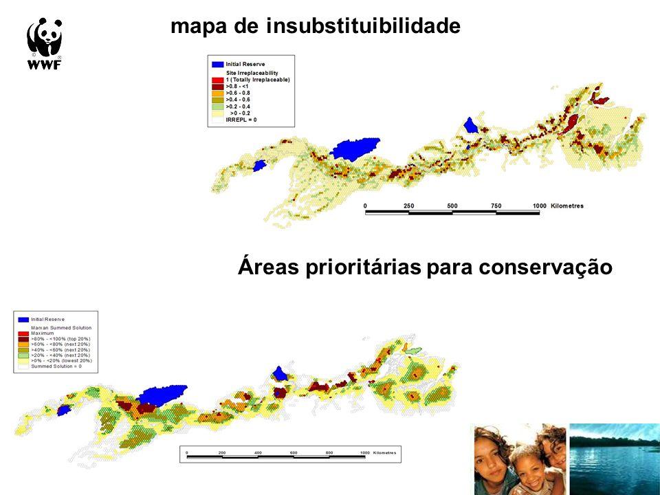 mapa de insubstituibilidade