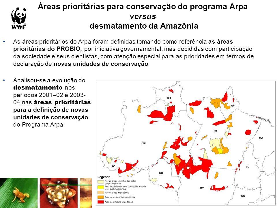 Áreas prioritárias para conservação do programa Arpa versus desmatamento da Amazônia