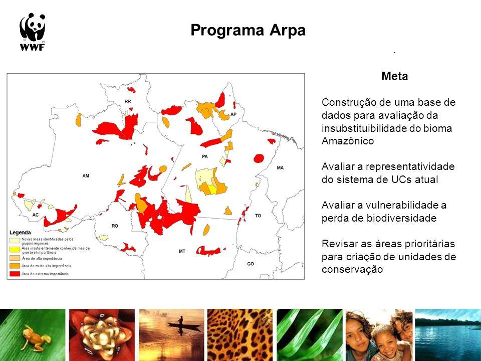 Programa Arpa . Meta. Construção de uma base de dados para avaliação da insubstituibilidade do bioma Amazônico.