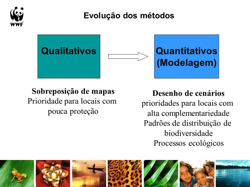 Qualitativos Quantitativos (Modelagem)