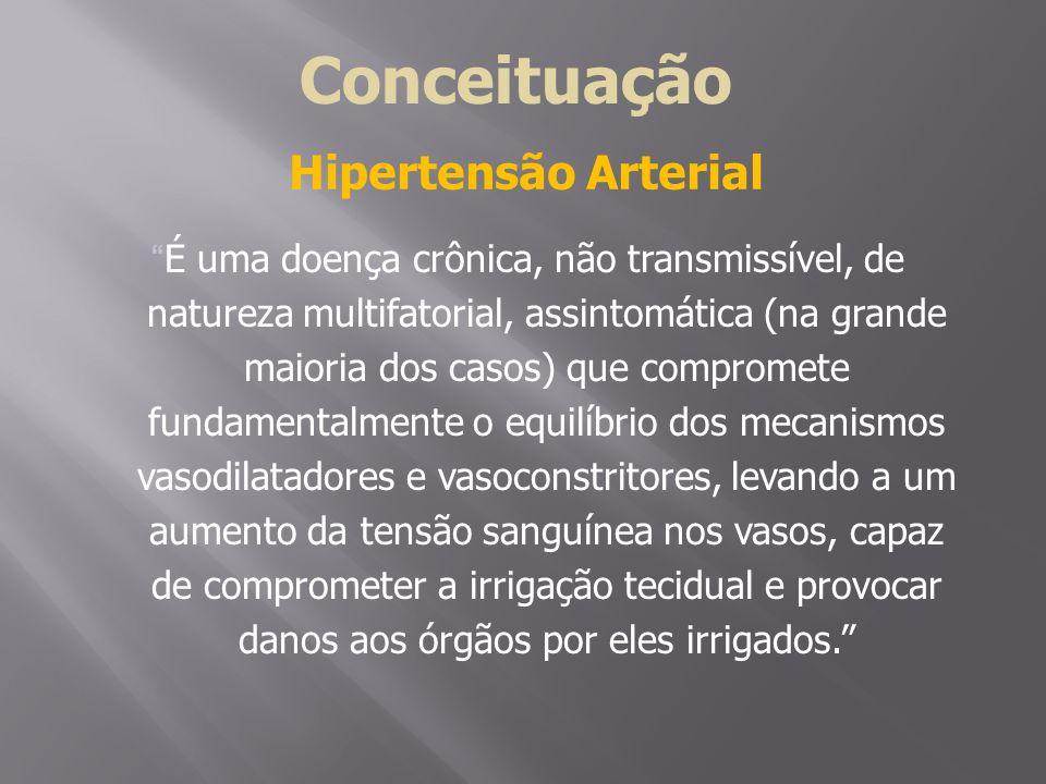 Conceituação Hipertensão Arterial