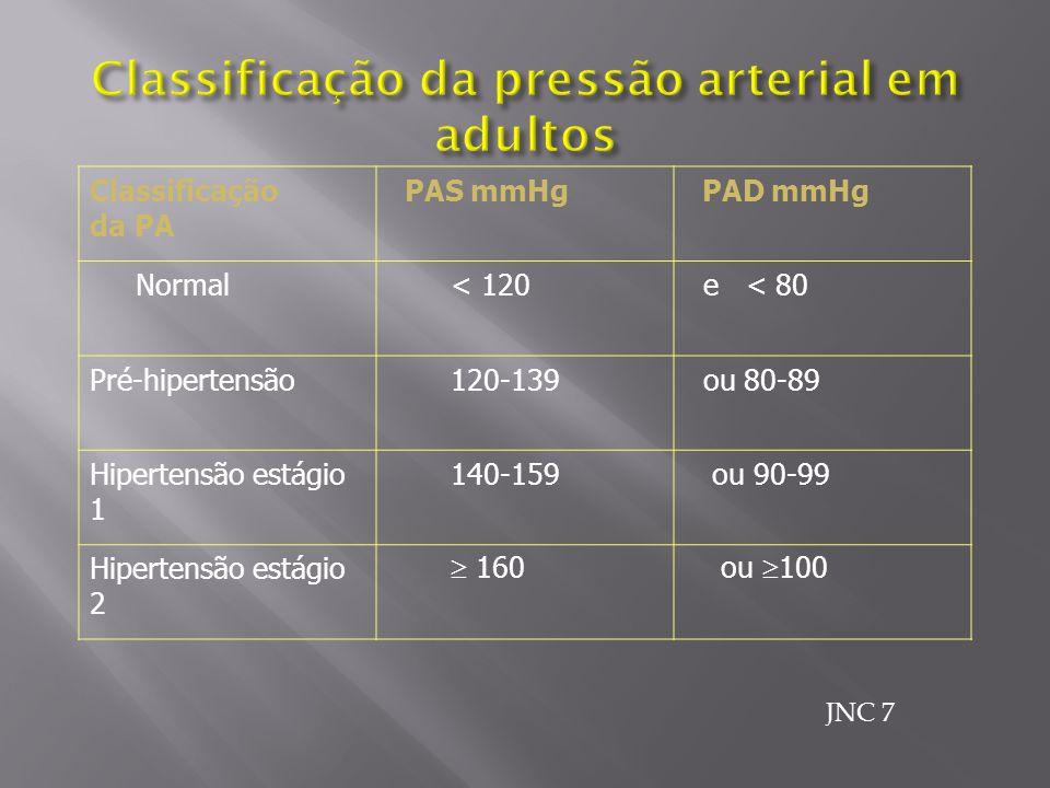 Classificação da pressão arterial em adultos