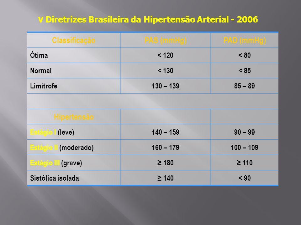 V Diretrizes Brasileira da Hipertensão Arterial - 2006