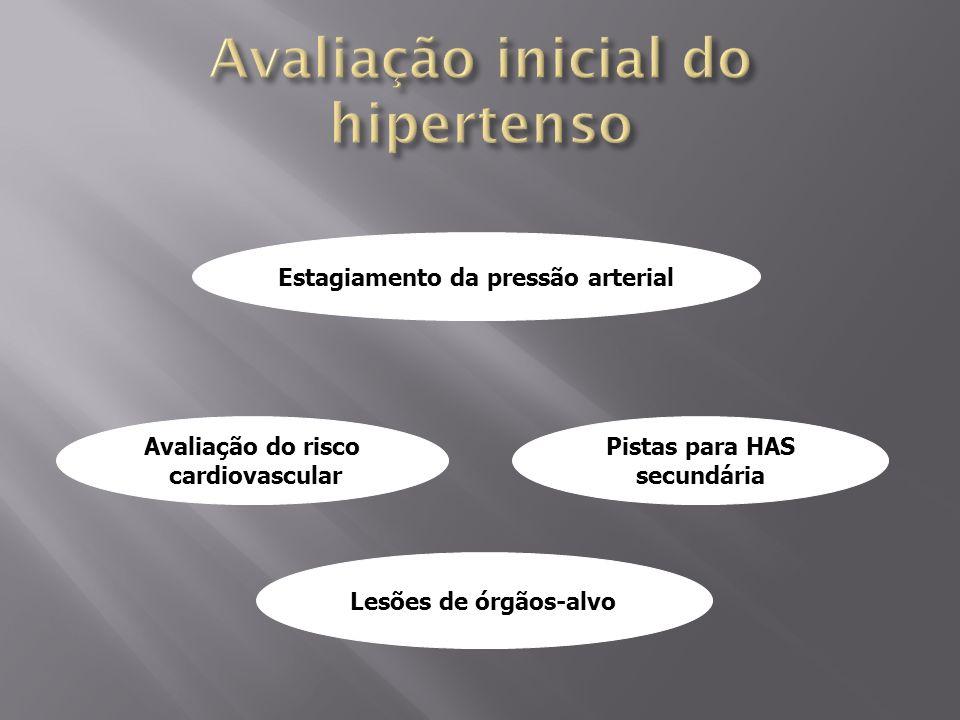 Avaliação inicial do hipertenso