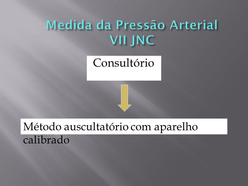 Medida da Pressão Arterial VII JNC