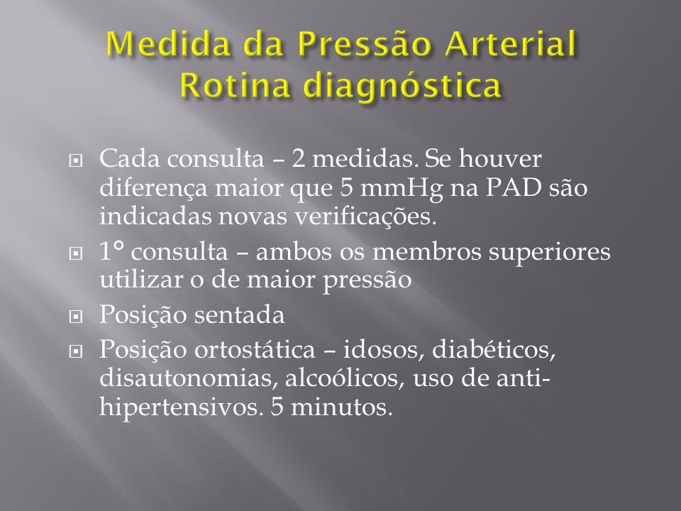 Medida da Pressão Arterial Rotina diagnóstica