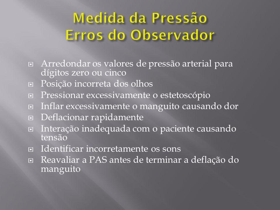 Medida da Pressão Erros do Observador