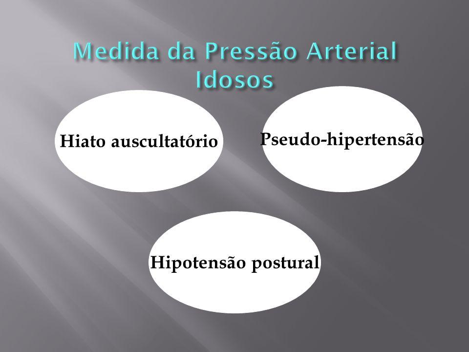Medida da Pressão Arterial Idosos