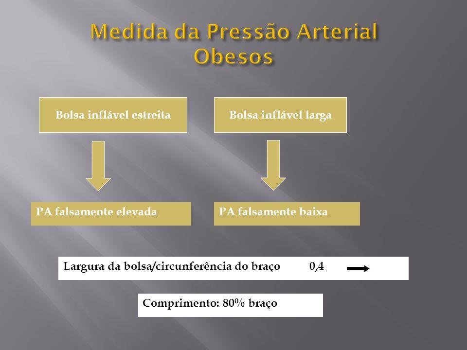 Medida da Pressão Arterial Obesos