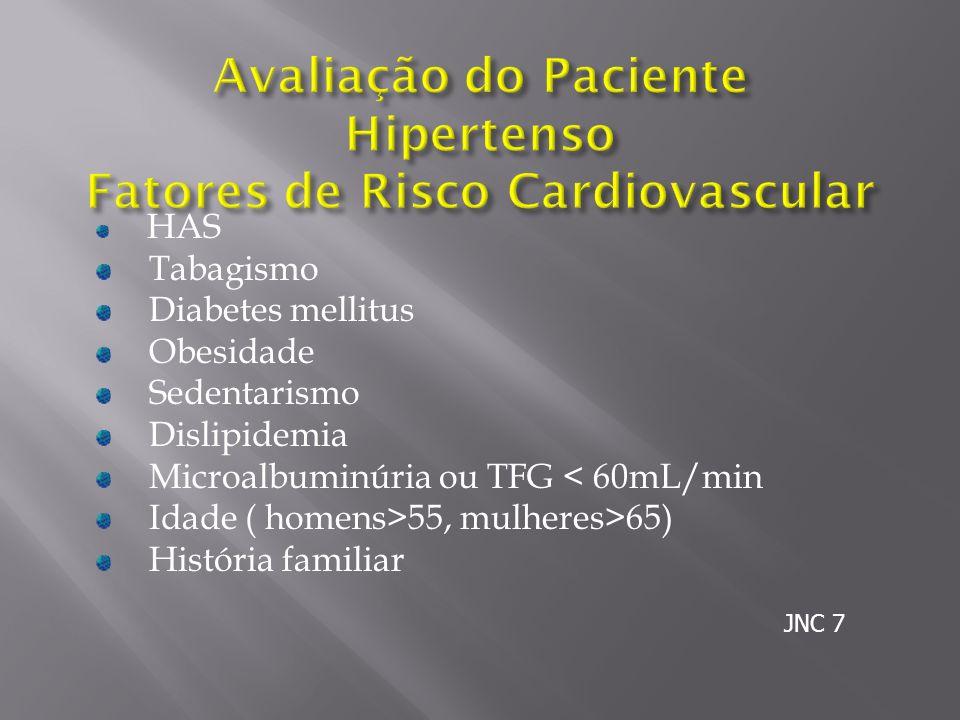 Avaliação do Paciente Hipertenso Fatores de Risco Cardiovascular