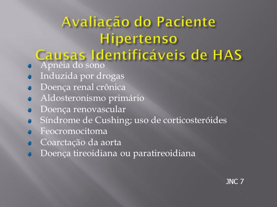 Avaliação do Paciente Hipertenso Causas Identificáveis de HAS
