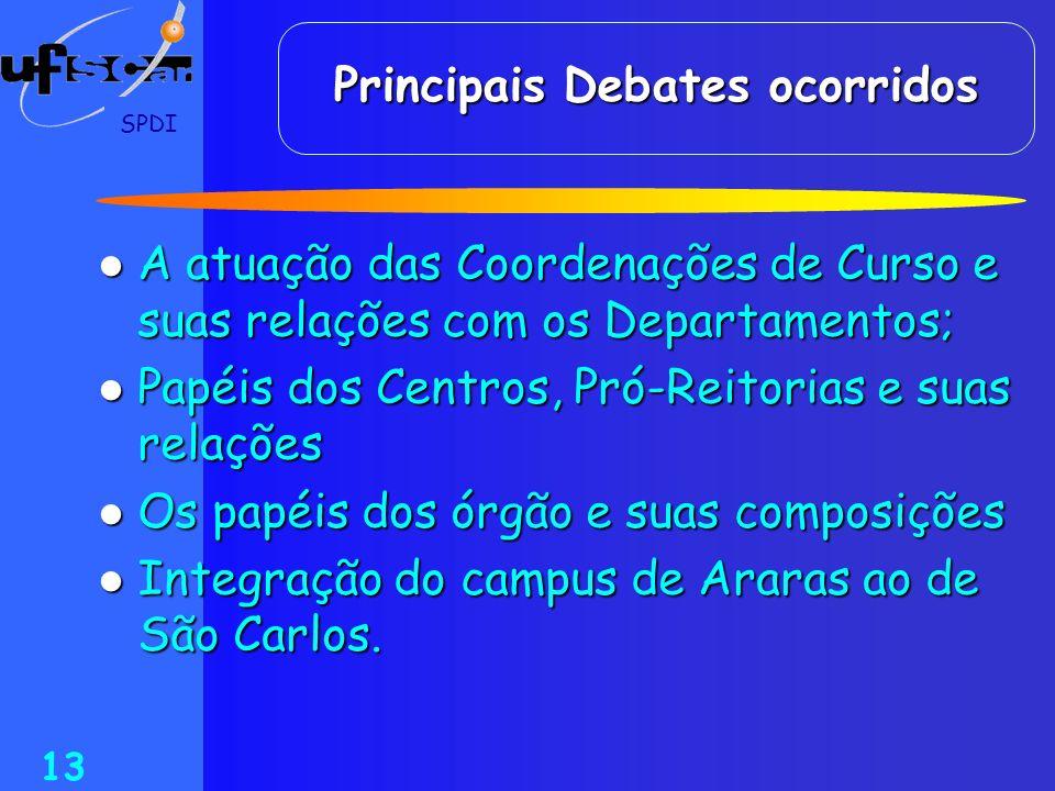 Principais Debates ocorridos