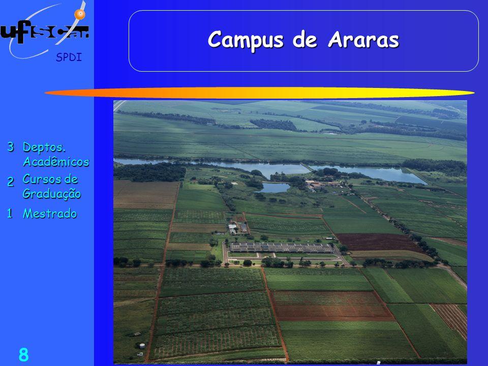 Campus de Araras 3 2 Deptos. Acadêmicos Cursos de Graduação 1 Mestrado