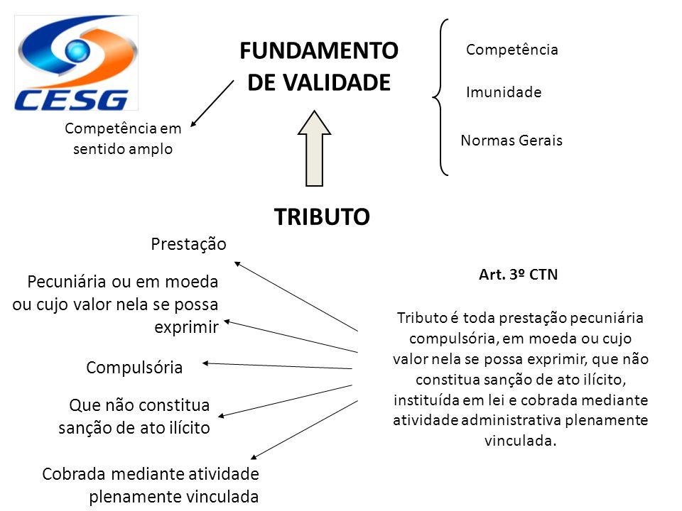 FUNDAMENTO DE VALIDADE
