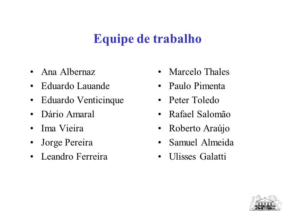 Equipe de trabalho Ana Albernaz Eduardo Lauande Eduardo Venticinque