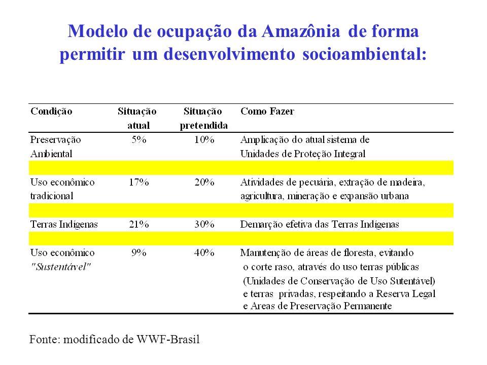 Modelo de ocupação da Amazônia de forma permitir um desenvolvimento socioambiental: