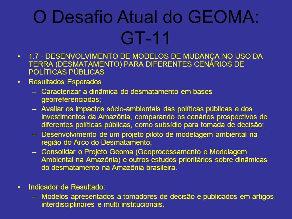 O Desafio Atual do GEOMA: GT-11