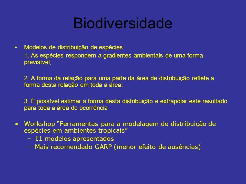 Biodiversidade Modelos de distribuição de espécies