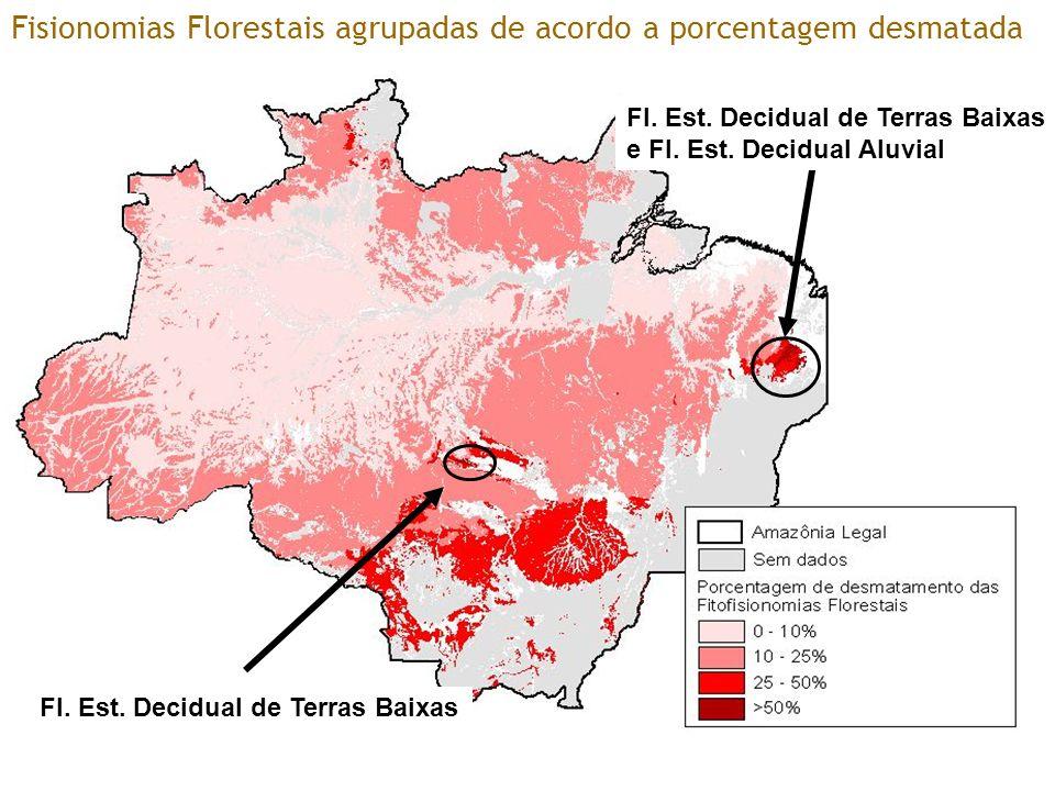 Fisionomias Florestais agrupadas de acordo a porcentagem desmatada