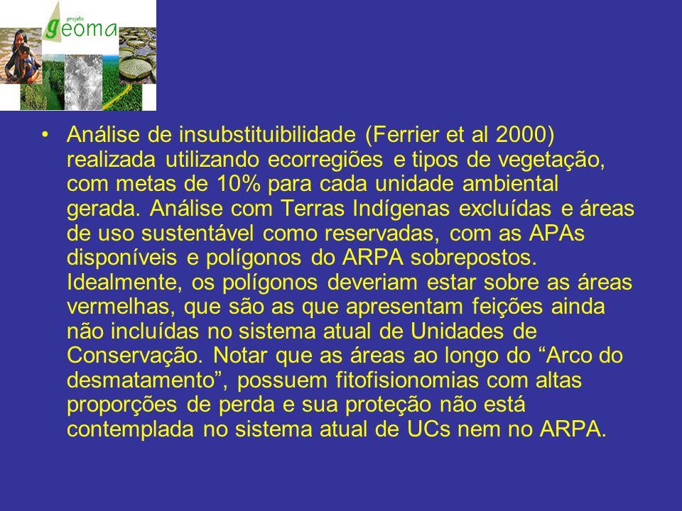 Análise de insubstituibilidade (Ferrier et al 2000) realizada utilizando ecorregiões e tipos de vegetação, com metas de 10% para cada unidade ambiental gerada.