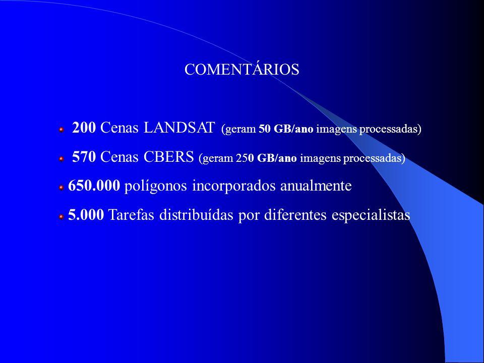 COMENTÁRIOS 200 Cenas LANDSAT (geram 50 GB/ano imagens processadas) 570 Cenas CBERS (geram 250 GB/ano imagens processadas)