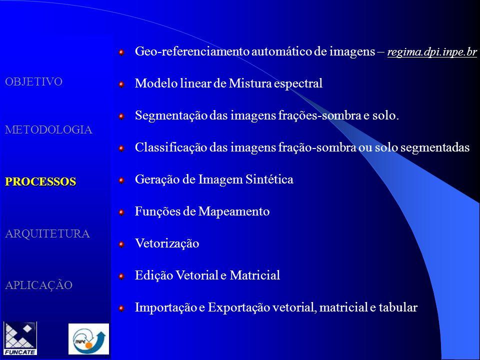 Geo-referenciamento automático de imagens – regima.dpi.inpe.br