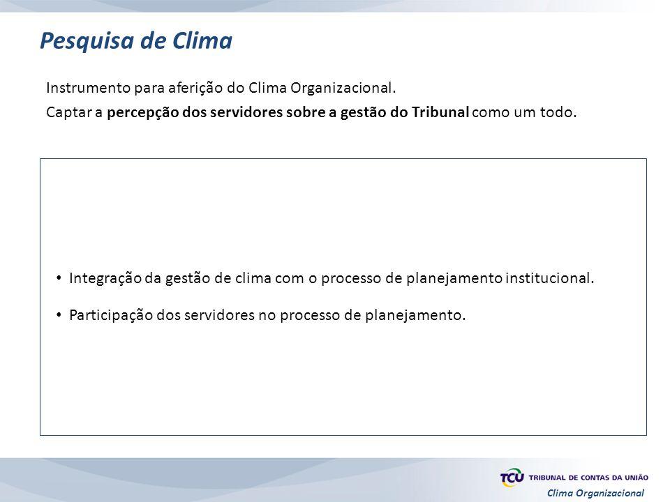 Pesquisa de Clima Instrumento para aferição do Clima Organizacional.