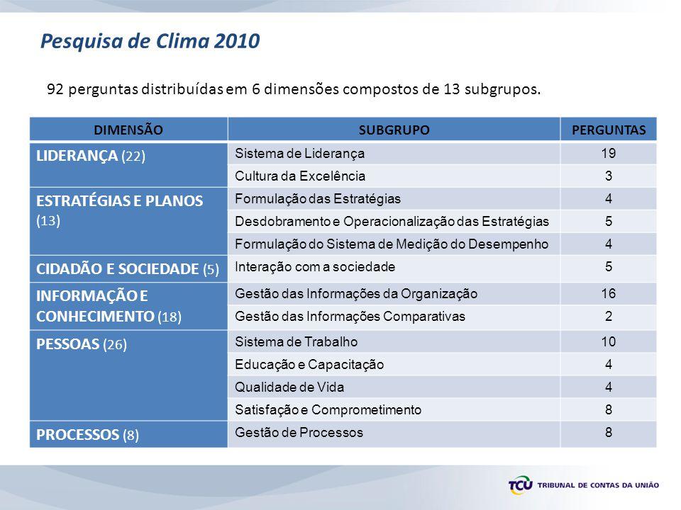 Pesquisa de Clima 2010 LIDERANÇA (22)