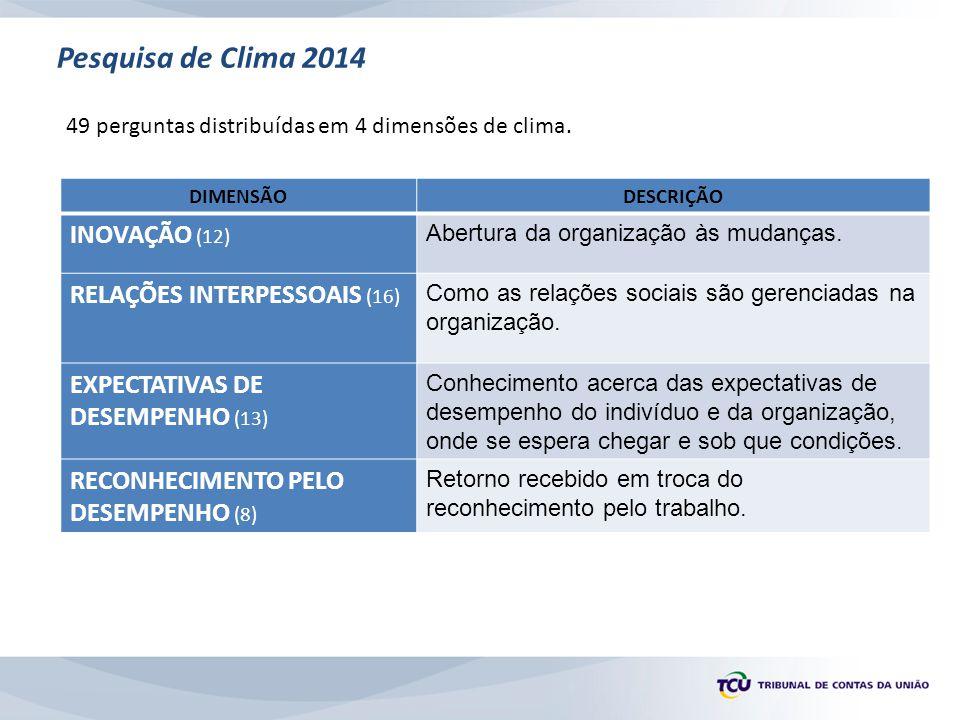 Pesquisa de Clima 2014 INOVAÇÃO (12) RELAÇÕES INTERPESSOAIS (16)