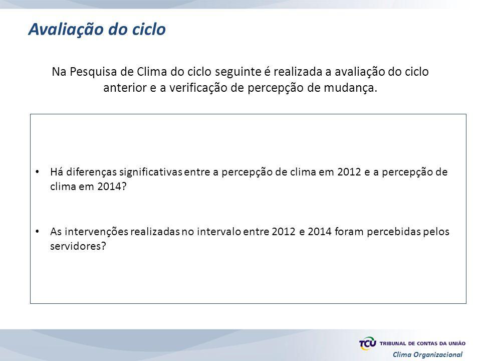 Avaliação do ciclo Na Pesquisa de Clima do ciclo seguinte é realizada a avaliação do ciclo anterior e a verificação de percepção de mudança.