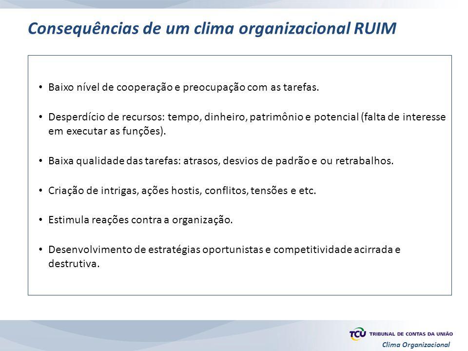 Consequências de um clima organizacional RUIM