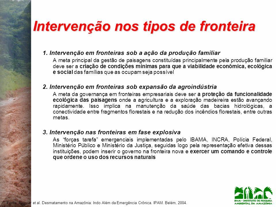 Intervenção nos tipos de fronteira