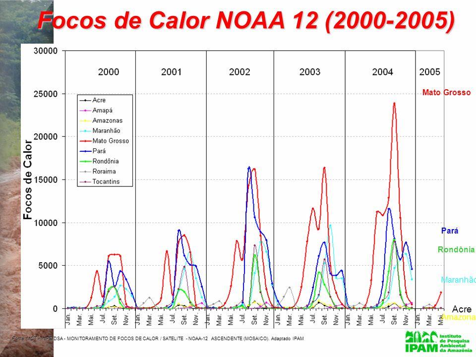 Focos de Calor NOAA 12 (2000-2005) Acre Mato Grosso Pará Rondônia