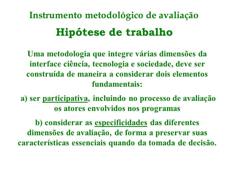 Instrumento metodológico de avaliação