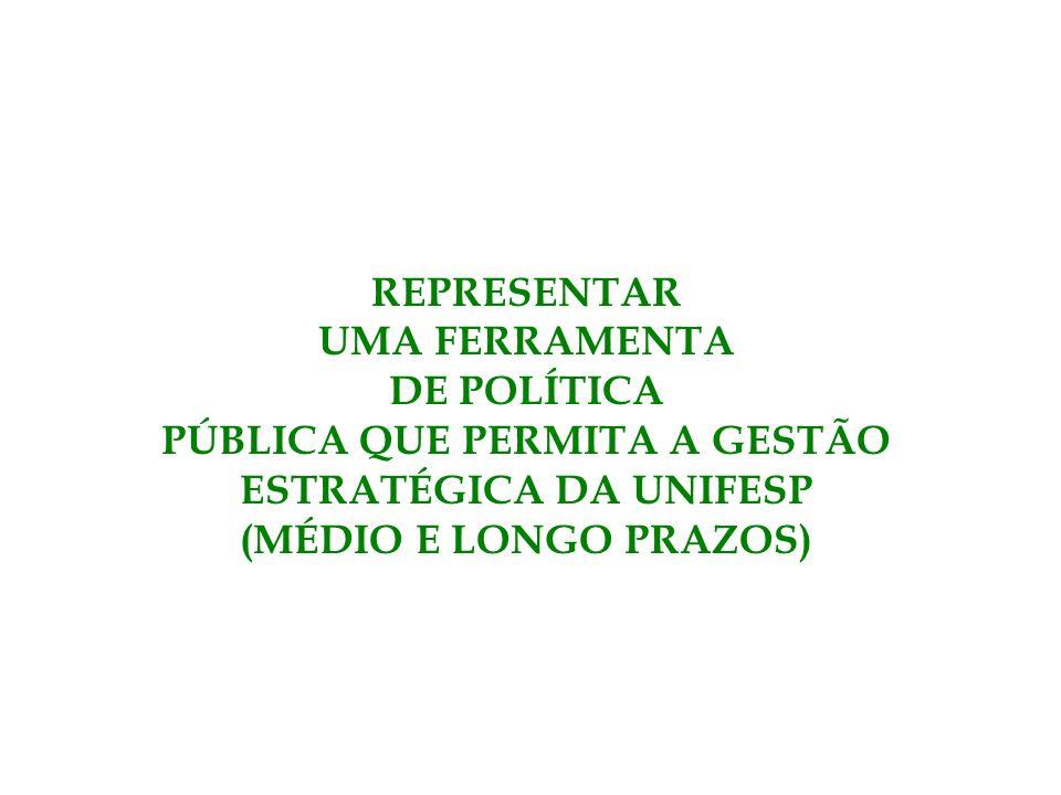 PÚBLICA QUE PERMITA A GESTÃO ESTRATÉGICA DA UNIFESP