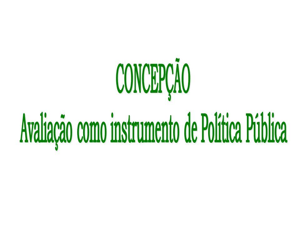 Avaliação como instrumento de Política Pública