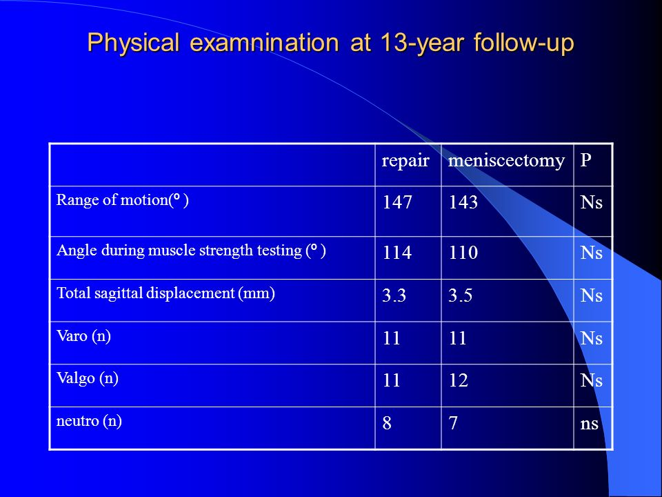 Physical examnination at 13-year follow-up