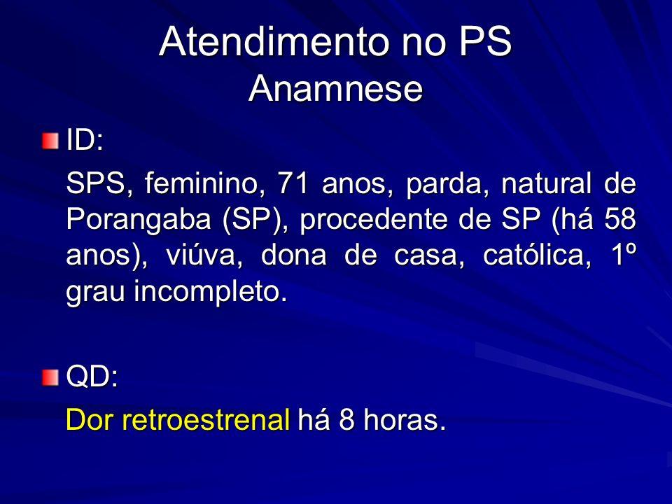 Atendimento no PS Anamnese