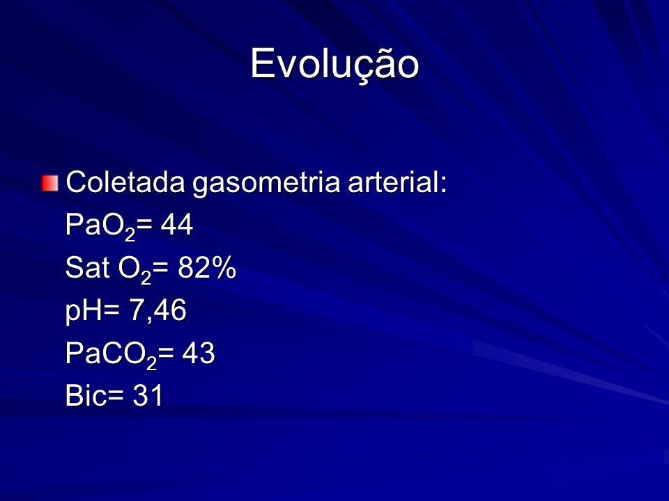 Evolução Coletada gasometria arterial: PaO2= 44 Sat O2= 82% pH= 7,46