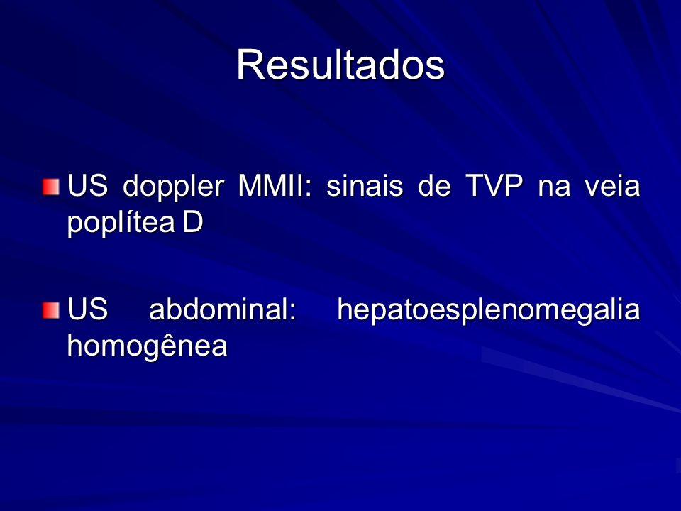 Resultados US doppler MMII: sinais de TVP na veia poplítea D