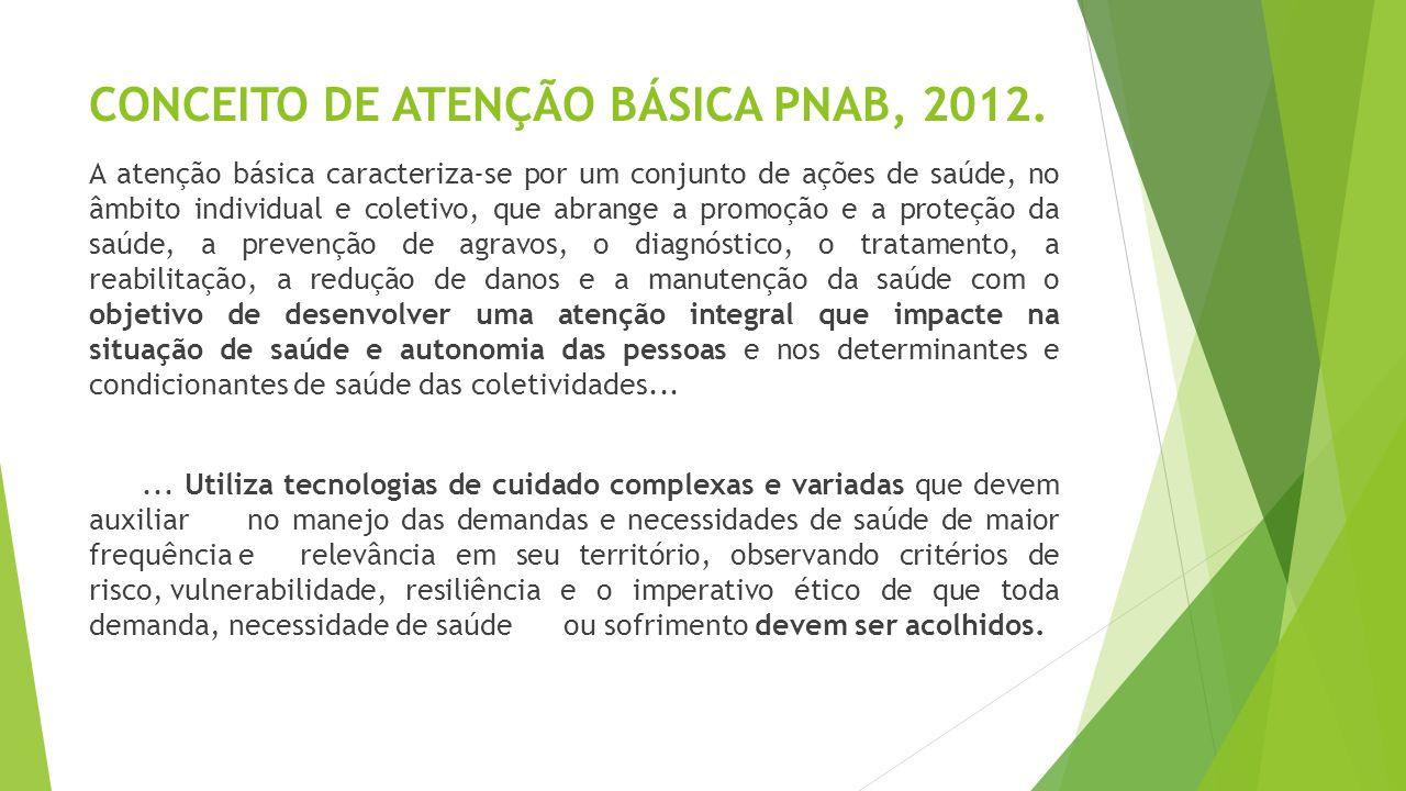 CONCEITO DE ATENÇÃO BÁSICA PNAB, 2012.