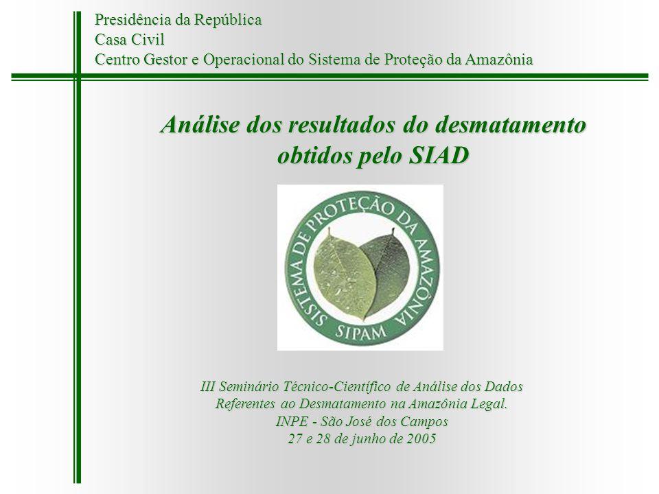 Análise dos resultados do desmatamento obtidos pelo SIAD