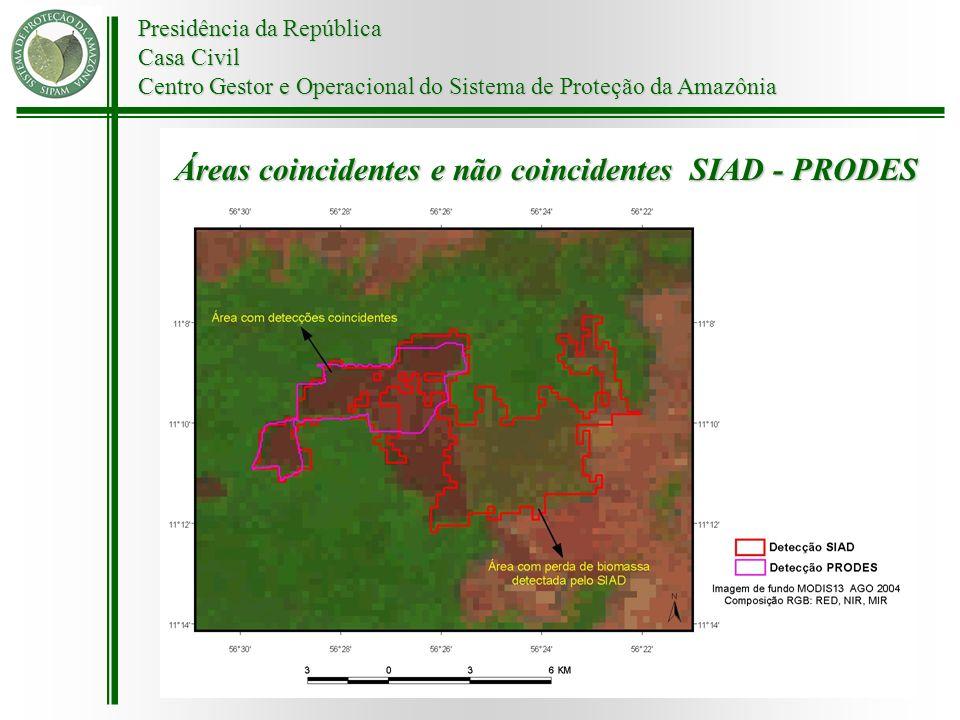 Áreas coincidentes e não coincidentes SIAD - PRODES