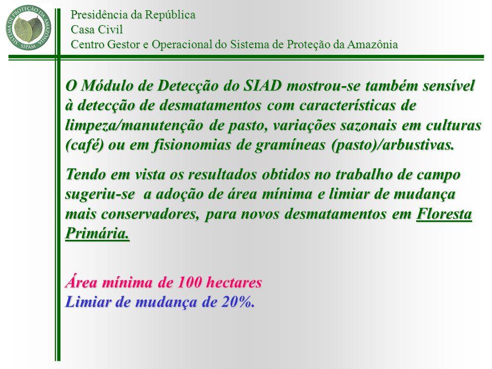 Área mínima de 100 hectares Limiar de mudança de 20%.