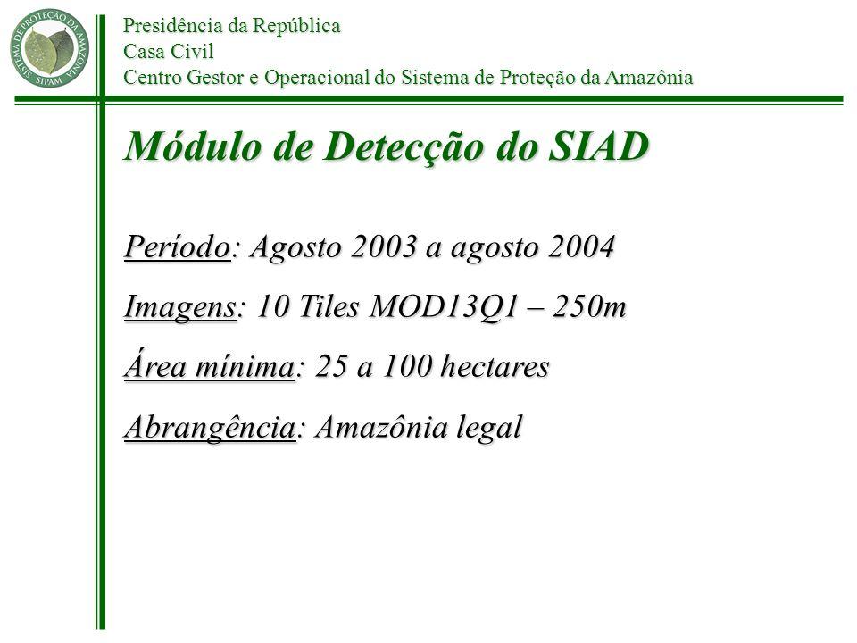 Módulo de Detecção do SIAD